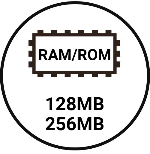 128MB/256MB