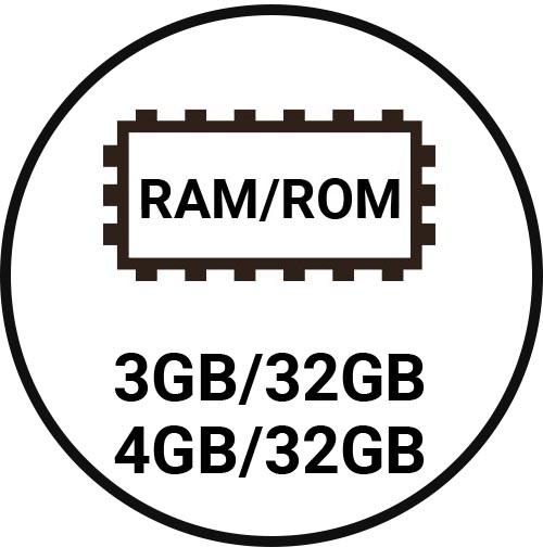 3GB/32GB, 4GB/32GB